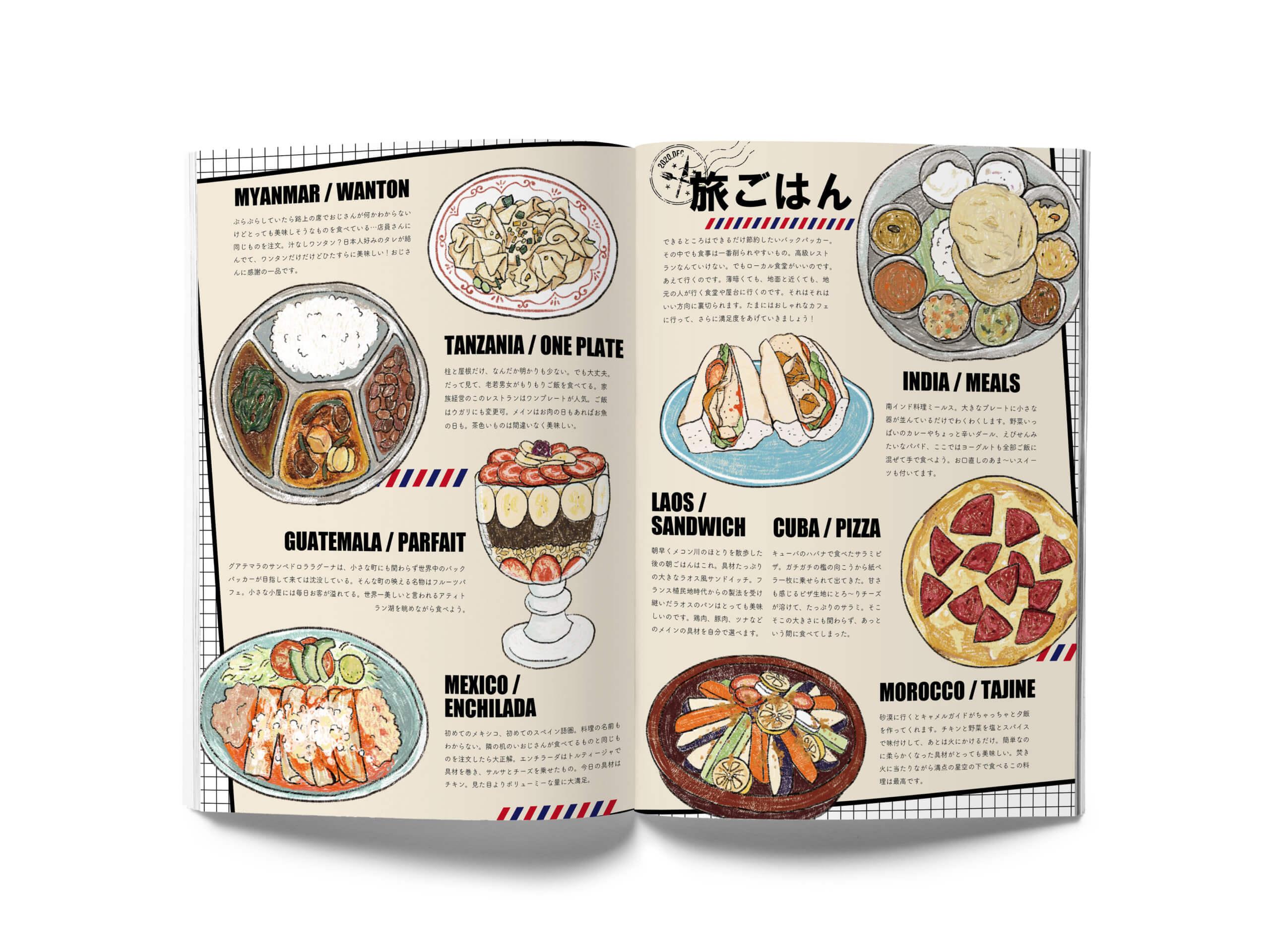 foodsmocup